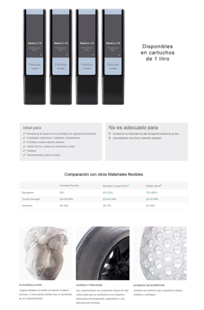 Resina Flexible Formlabs para Form2